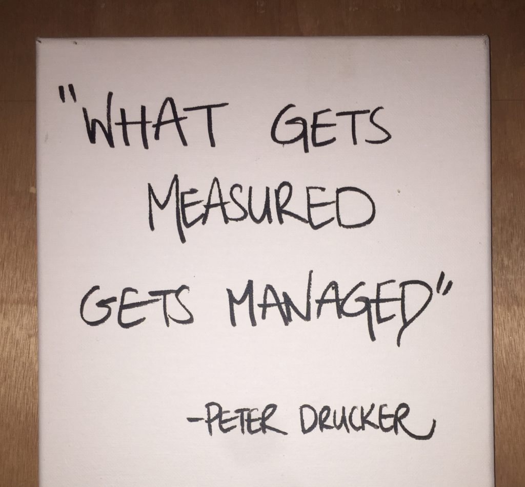 What Gets Measured Gets Managed